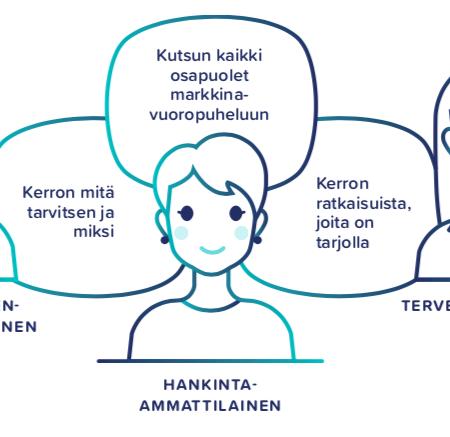 Kaupan ehdot -työryhmän kokous 12.5.2019
