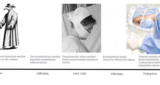 Maskien käyttöön otettiin tuntumaa jo keskiajalla